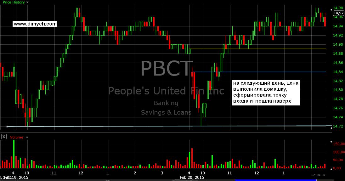 PBCT - 5m - 2