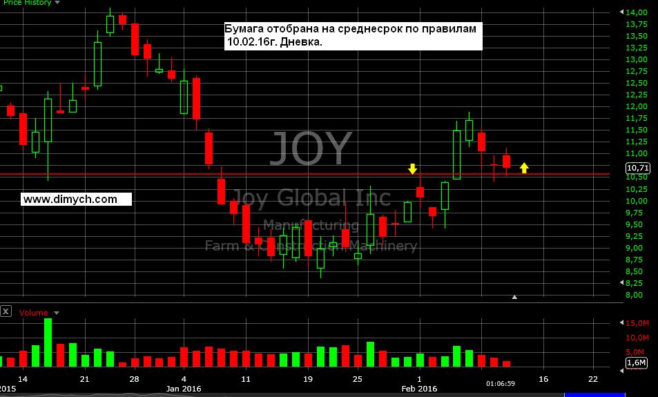 JOY - D - 1.1