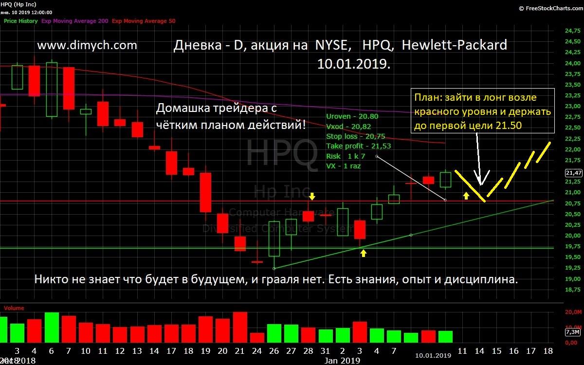 Правила игры на бирже скачать советы торговли на бирже